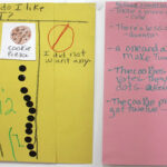 Image of a child's poster project