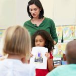 "Strategies for Developmentally Appropriate ""Show and Tell"" in Early Childhood Classrooms"